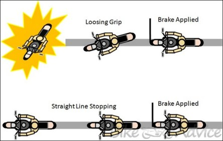 Anto-Lock-Braking-System-for-bikes-ABS-3.jpg