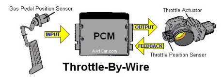 throttle-by-wire-schematic-460x174