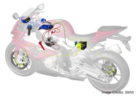 xbmw-s1000rr-ride-by-wire-technology