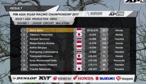 hasil-aarc-250cc-2017-500x288